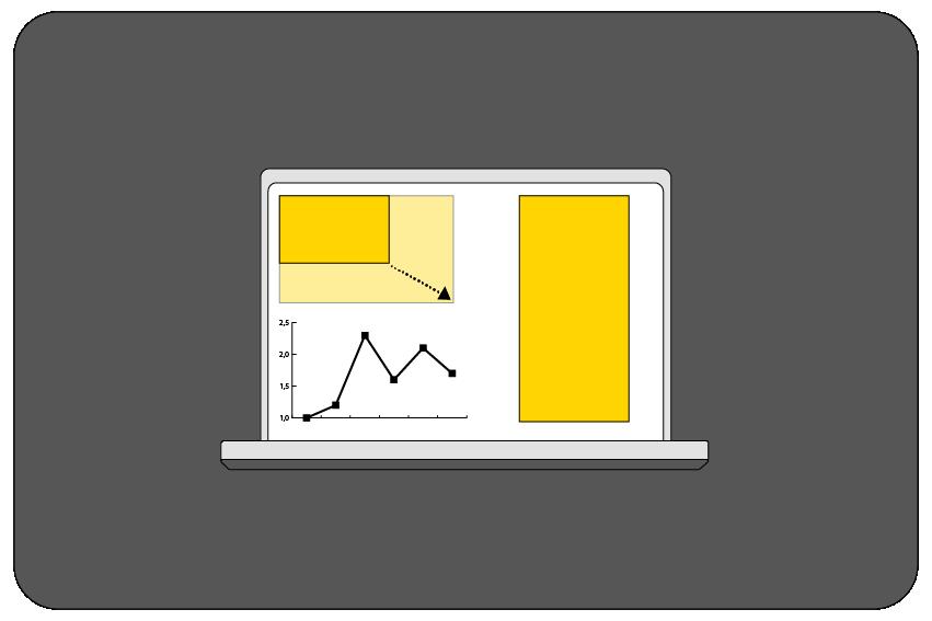 Dashboard - Software